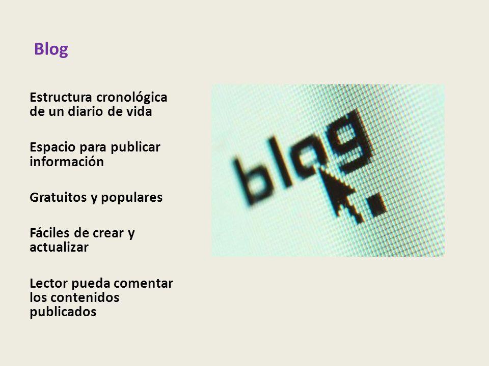 Blog Estructura cronológica de un diario de vida