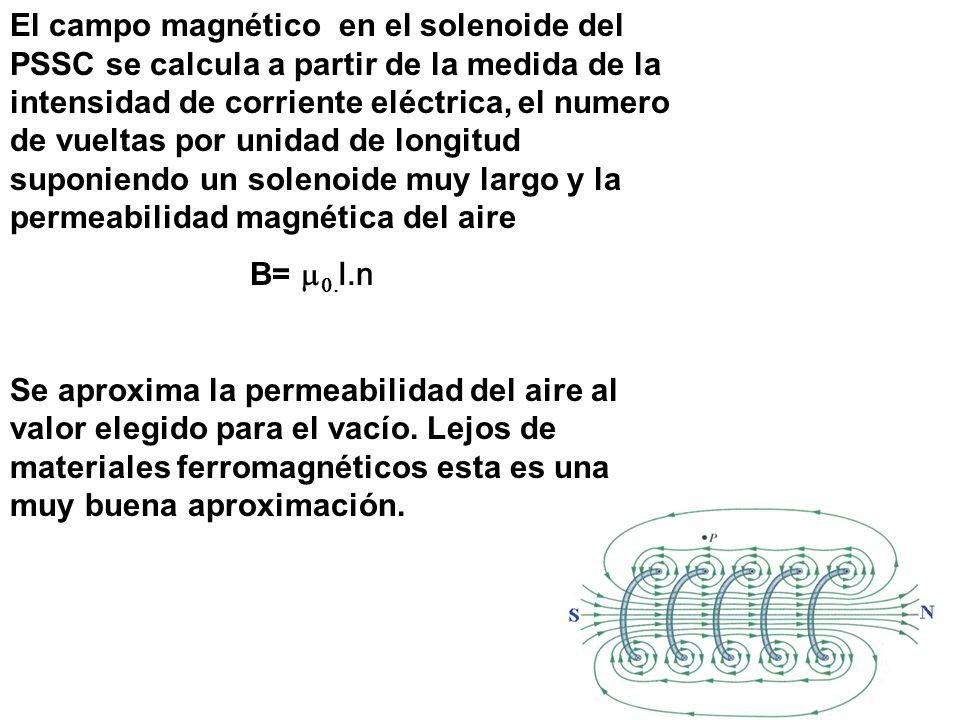 El campo magnético en el solenoide del PSSC se calcula a partir de la medida de la intensidad de corriente eléctrica, el numero de vueltas por unidad de longitud suponiendo un solenoide muy largo y la permeabilidad magnética del aire