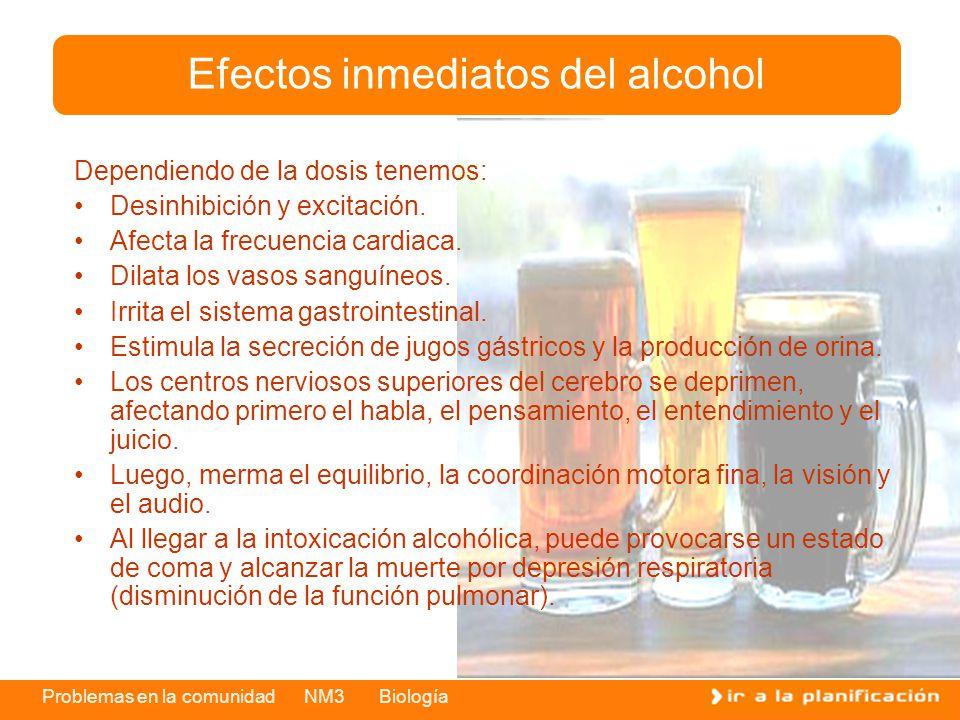 Efectos inmediatos del alcohol
