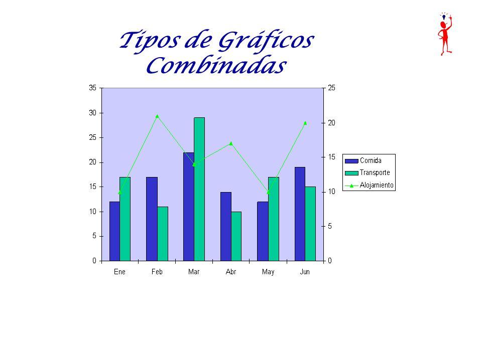 Tipos de Gráficos Combinadas