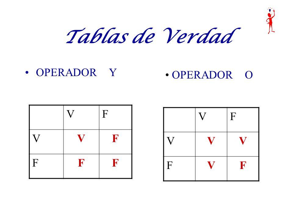 Tablas de Verdad OPERADOR Y OPERADOR O V F V F