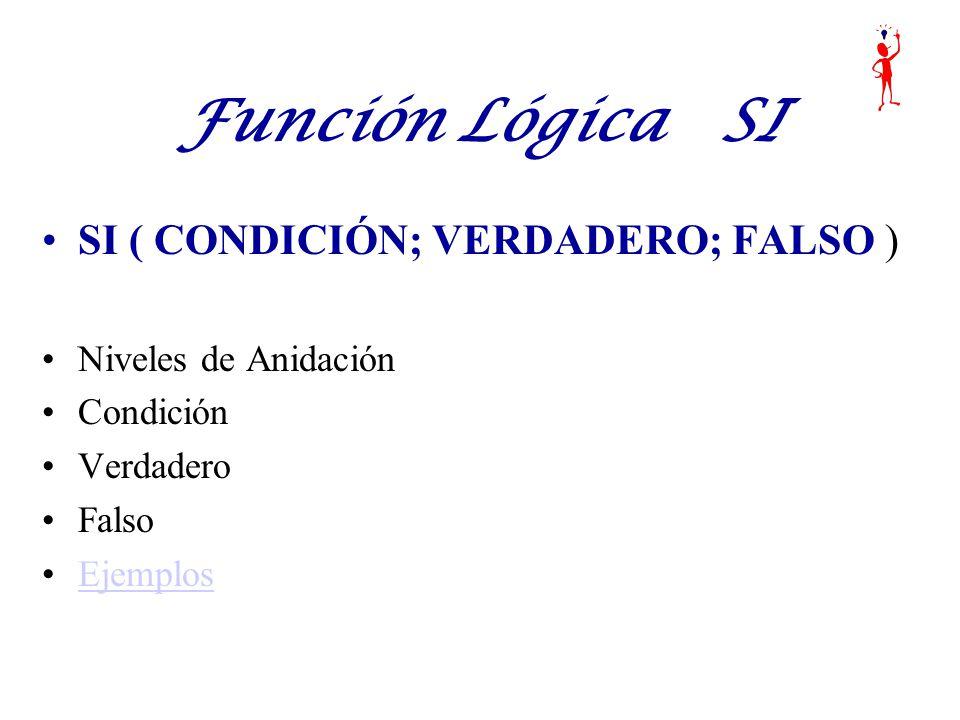 Función Lógica SI SI ( CONDICIÓN; VERDADERO; FALSO )