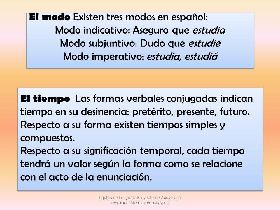 El modo Existen tres modos en español: