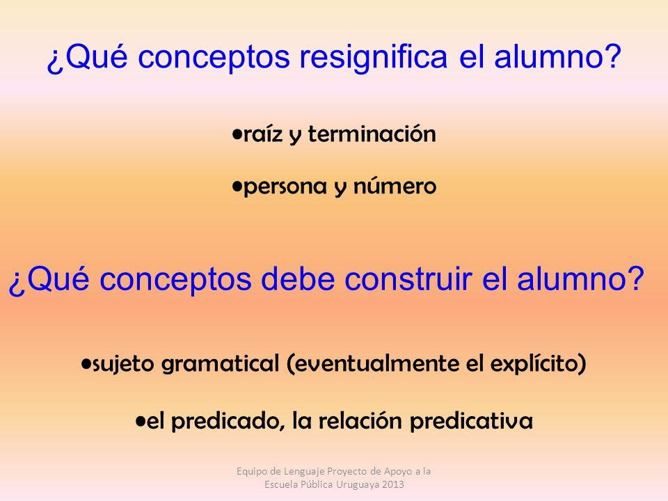 ¿Qué conceptos resignifica el alumno