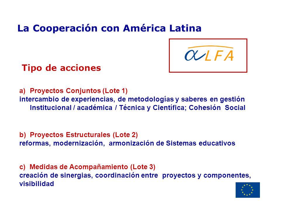 La Cooperación con América Latina