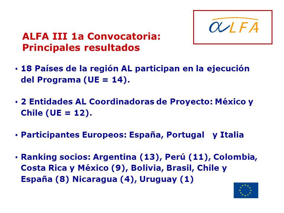 ALFA III 1a Convocatoria: Principales resultados