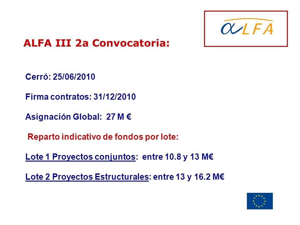 ALFA III 2a Convocatoria: