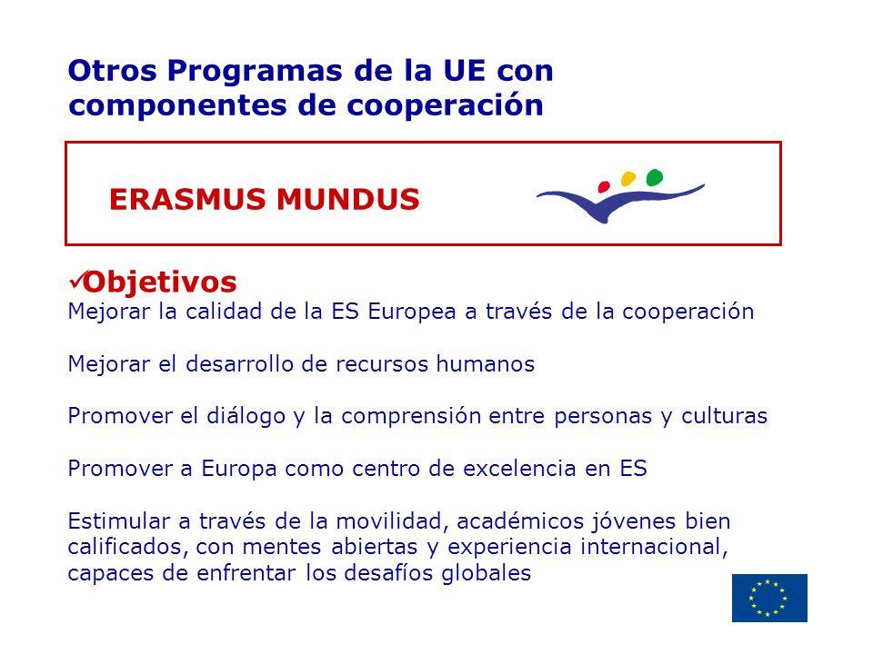 Otros Programas de la UE con componentes de cooperación