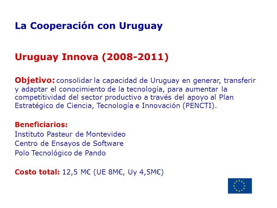 La Cooperación con Uruguay