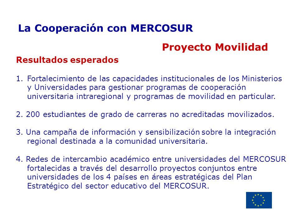La Cooperación con MERCOSUR