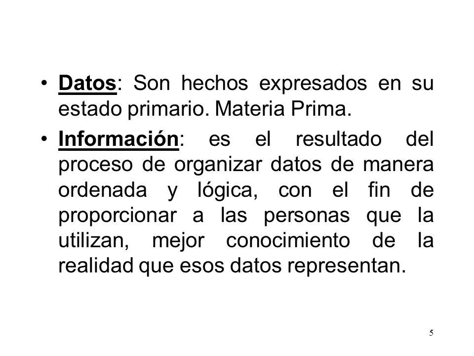 Datos: Son hechos expresados en su estado primario. Materia Prima.