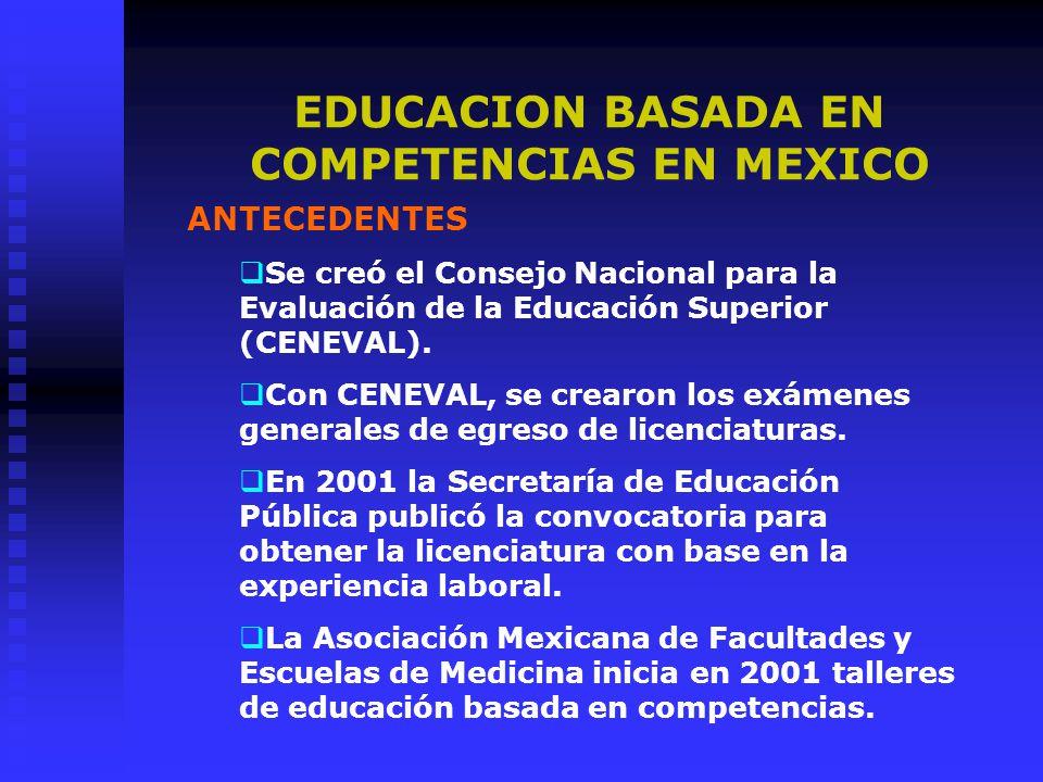 EDUCACION BASADA EN COMPETENCIAS EN MEXICO