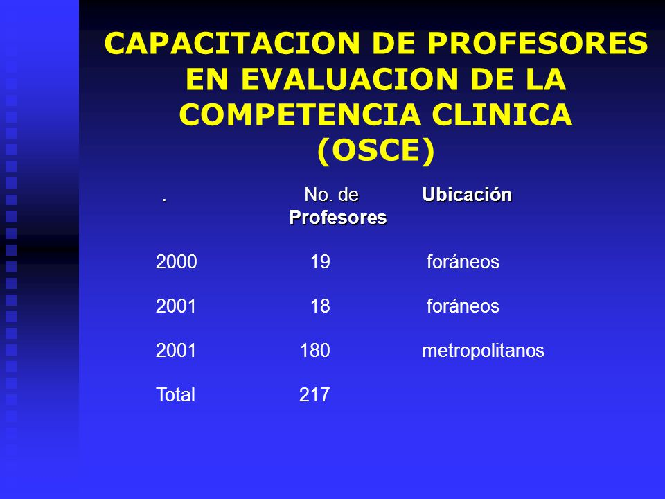 CAPACITACION DE PROFESORES EN EVALUACION DE LA COMPETENCIA CLINICA (OSCE)