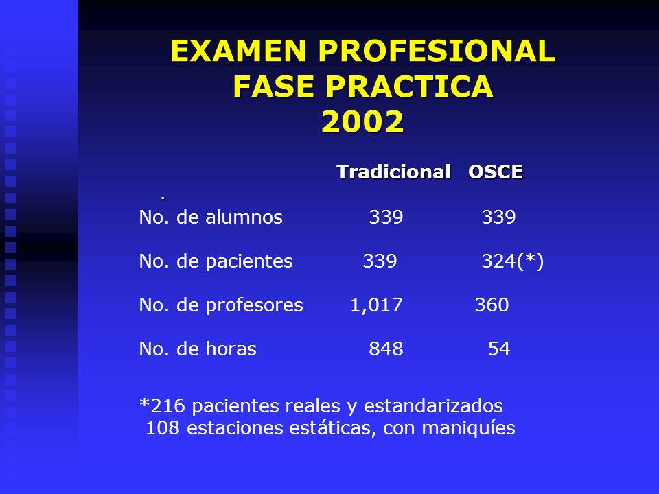EXAMEN PROFESIONAL FASE PRACTICA 2002