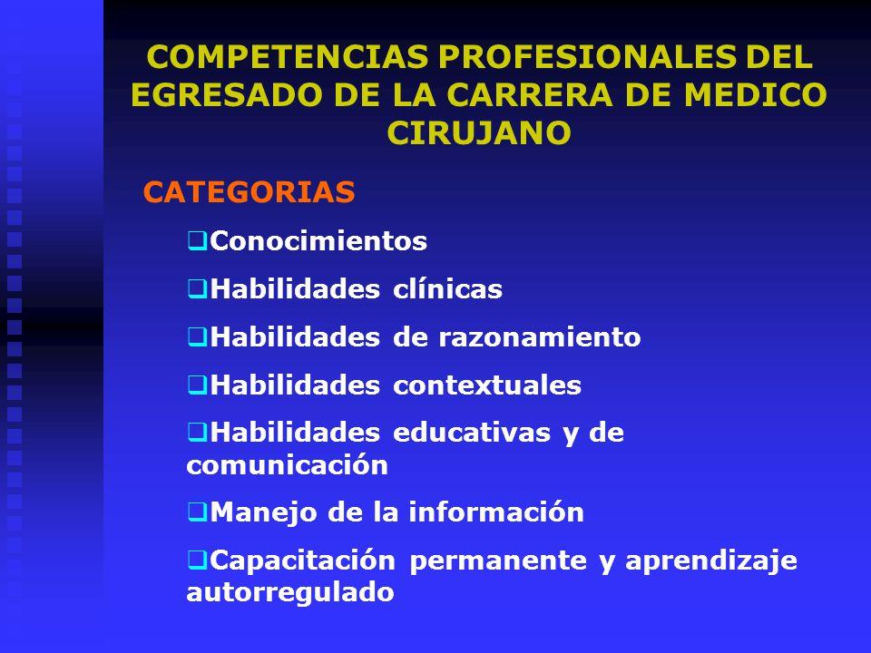 COMPETENCIAS PROFESIONALES DEL EGRESADO DE LA CARRERA DE MEDICO CIRUJANO