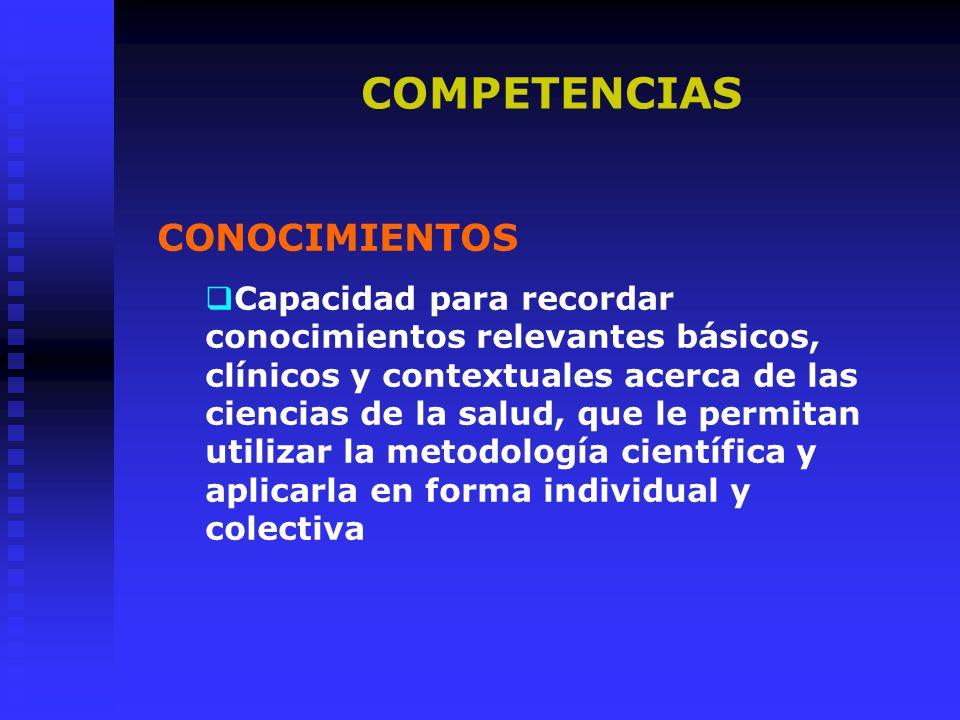 COMPETENCIAS CONOCIMIENTOS