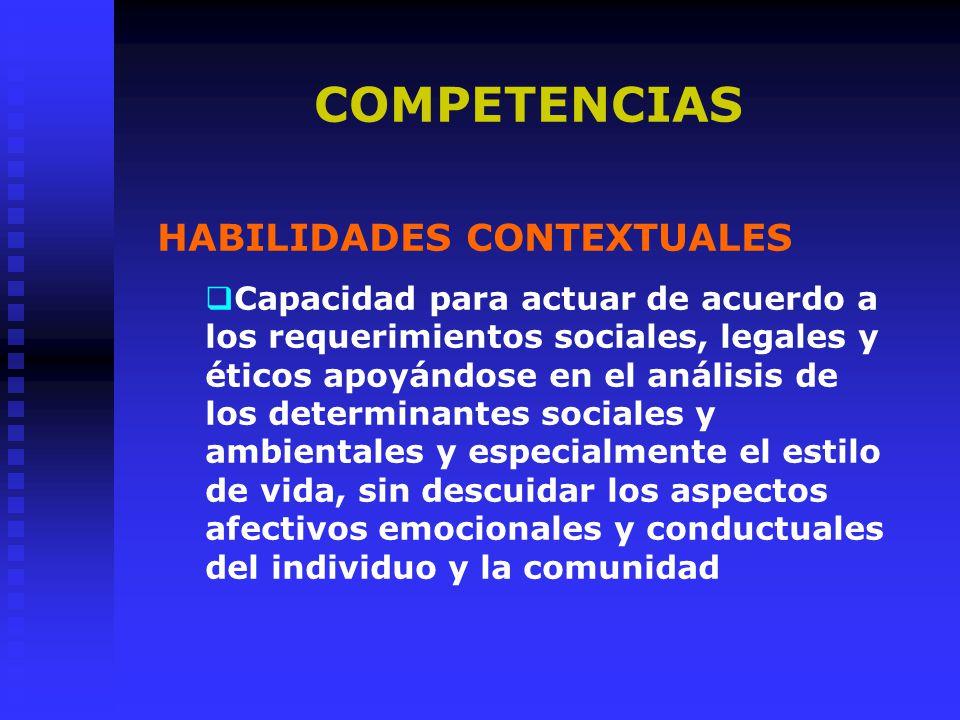 COMPETENCIAS HABILIDADES CONTEXTUALES
