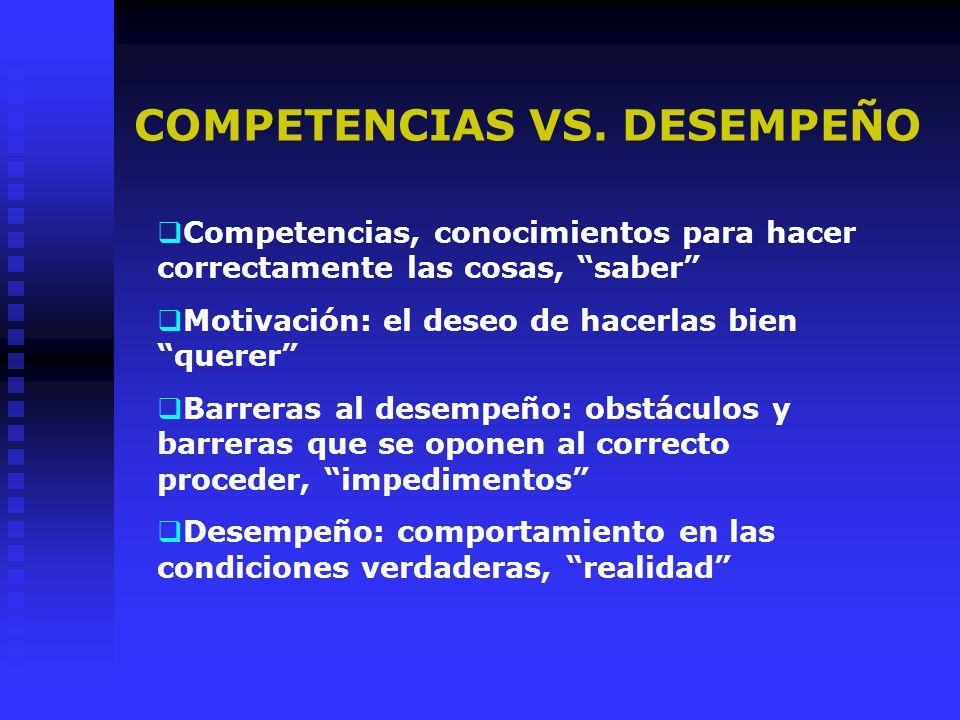 COMPETENCIAS VS. DESEMPEÑO