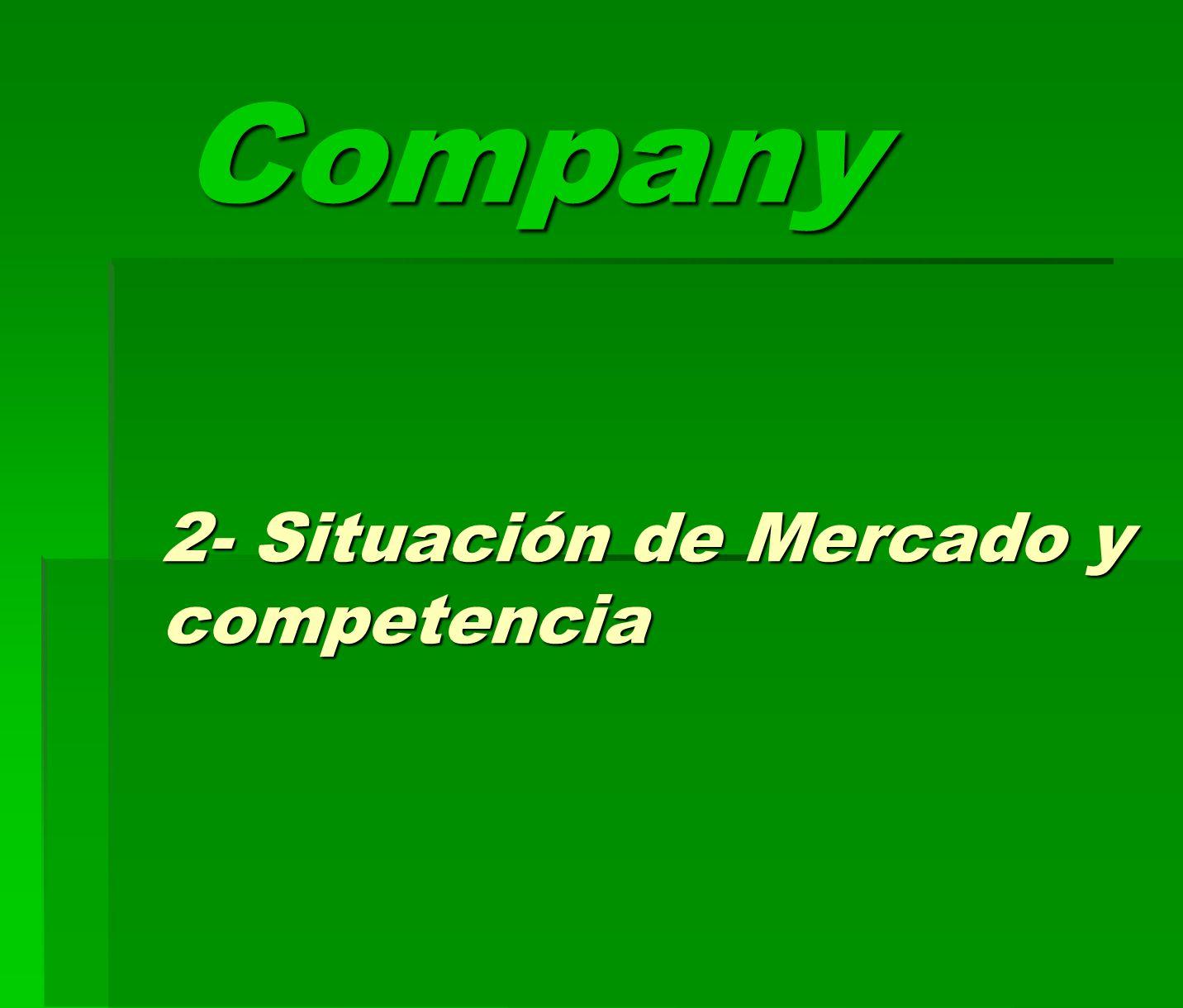 2- Situación de Mercado y competencia