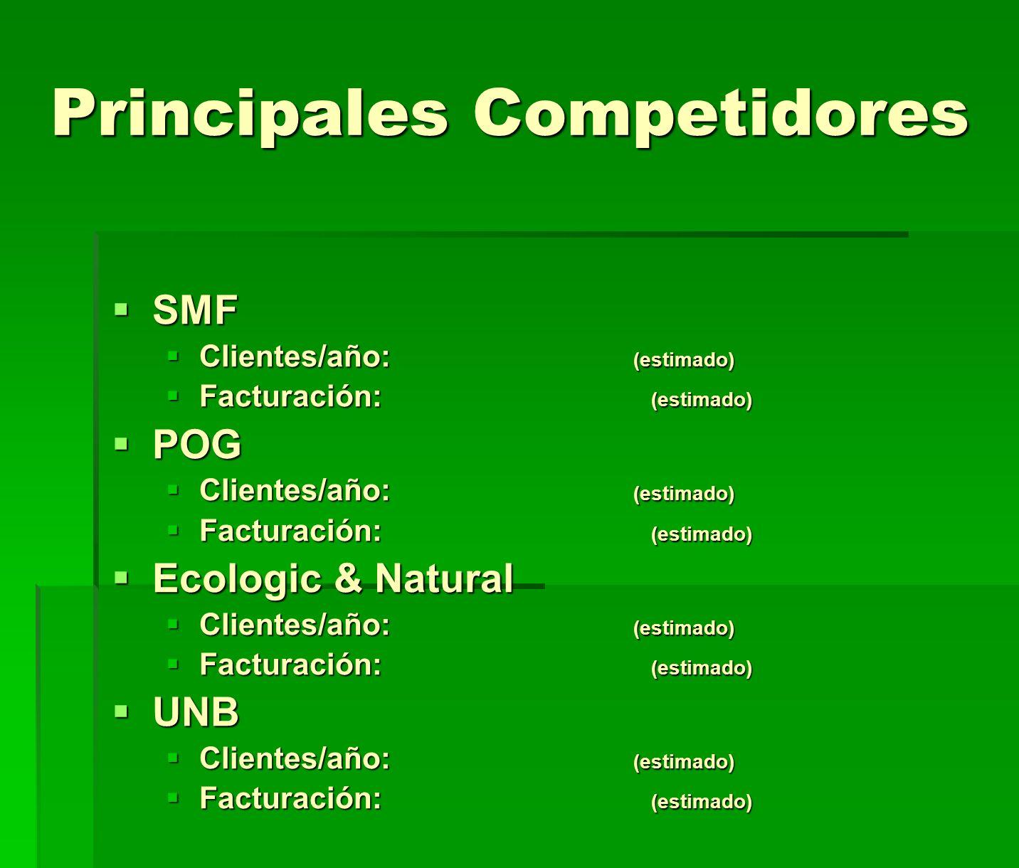 Principales Competidores