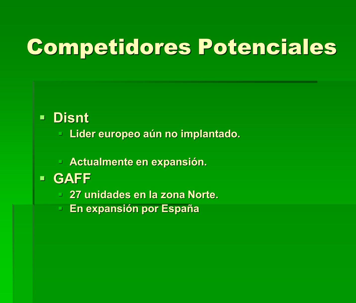 Competidores Potenciales