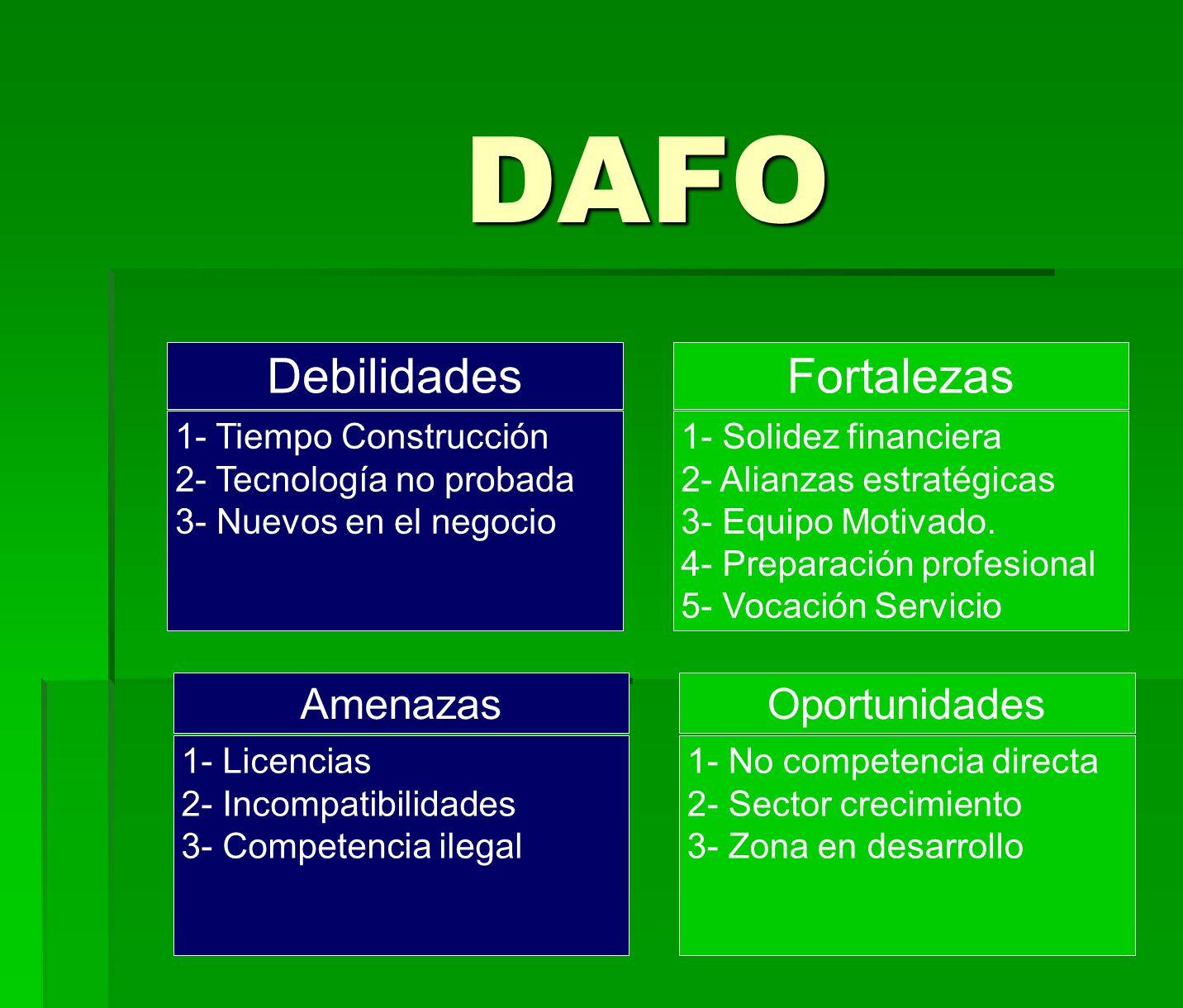 DAFO Debilidades Fortalezas Amenazas Oportunidades