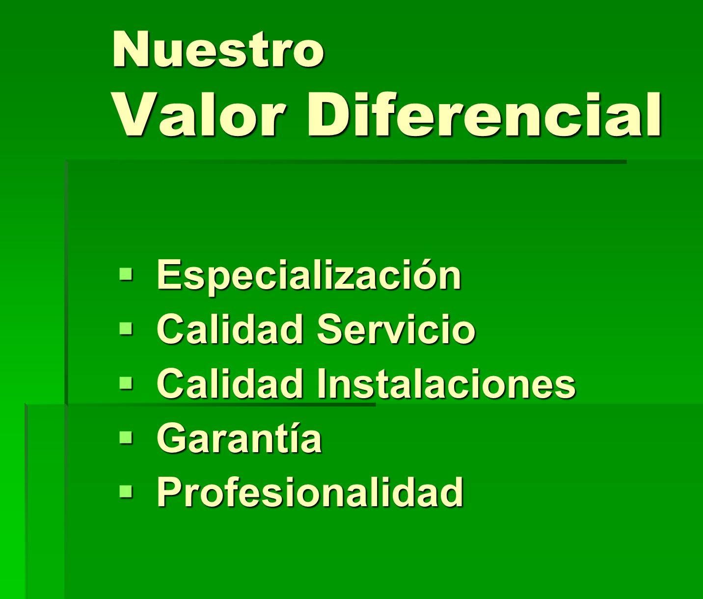Nuestro Valor Diferencial
