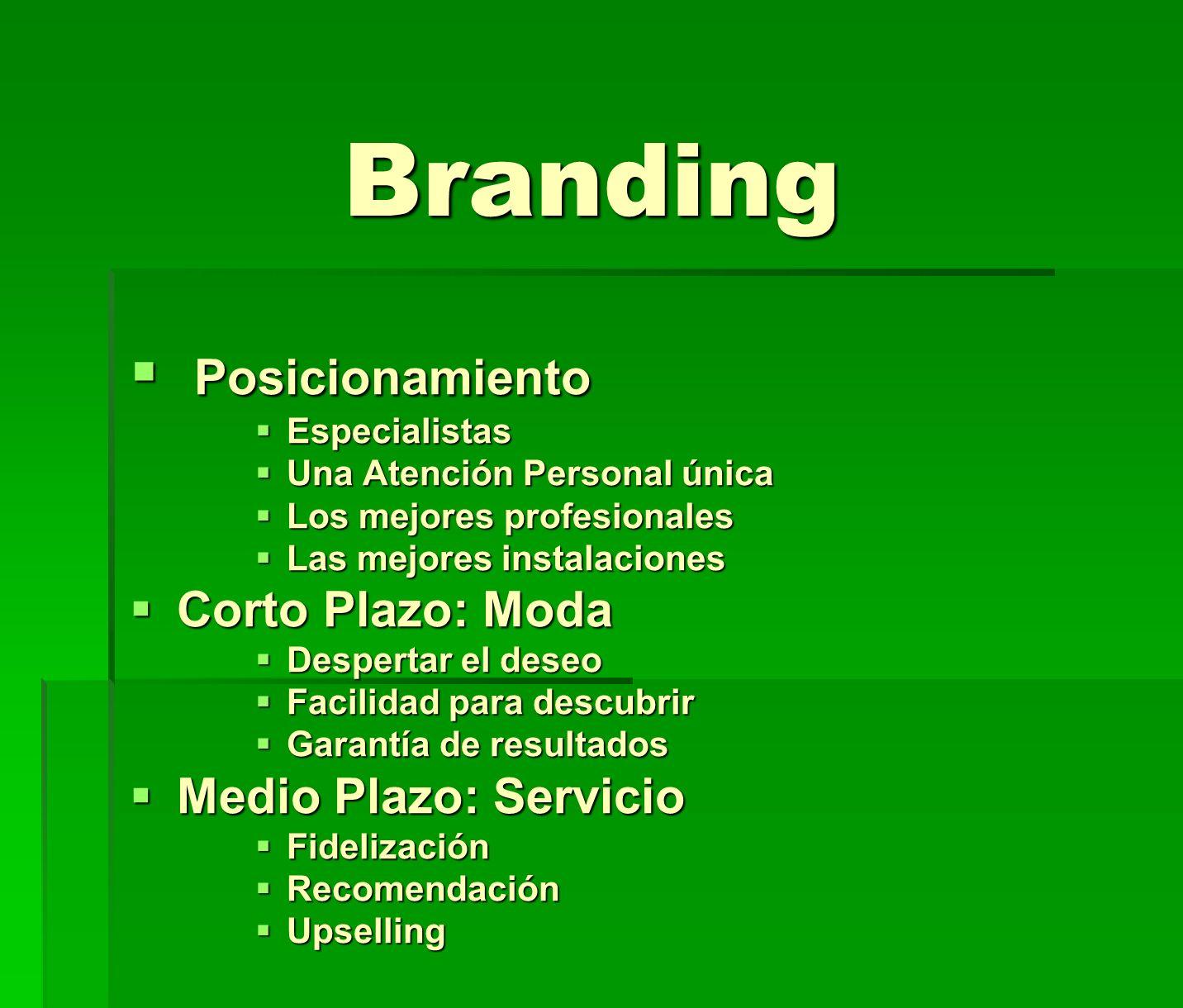 Branding Posicionamiento Corto Plazo: Moda Medio Plazo: Servicio