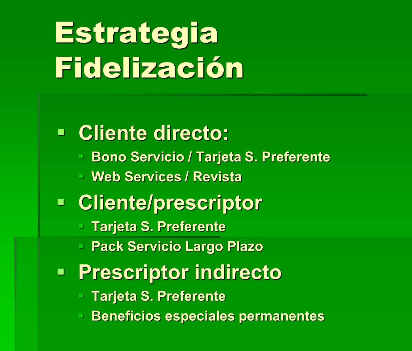 Estrategia Fidelización