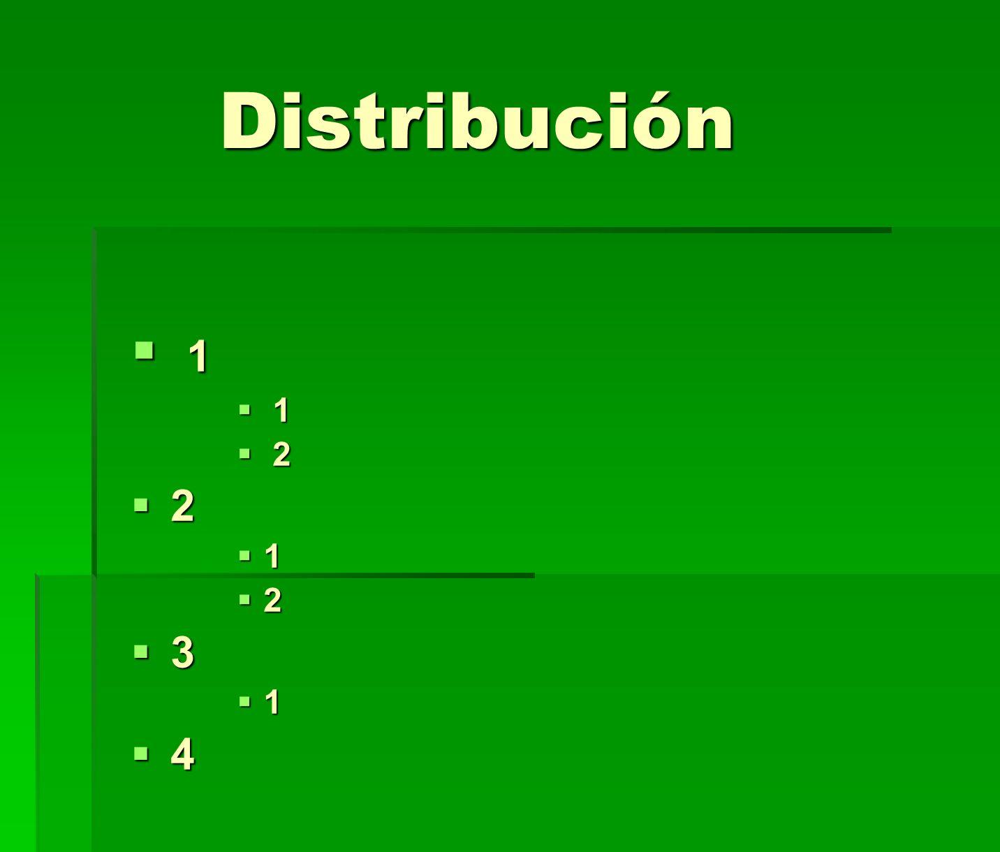Distribución 1. 2. 3. 4.