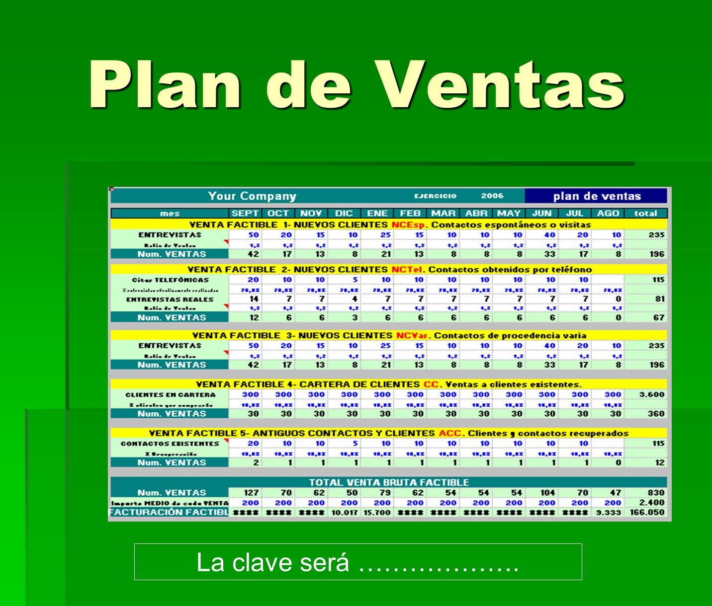 Plan de Ventas La clave será ……………….