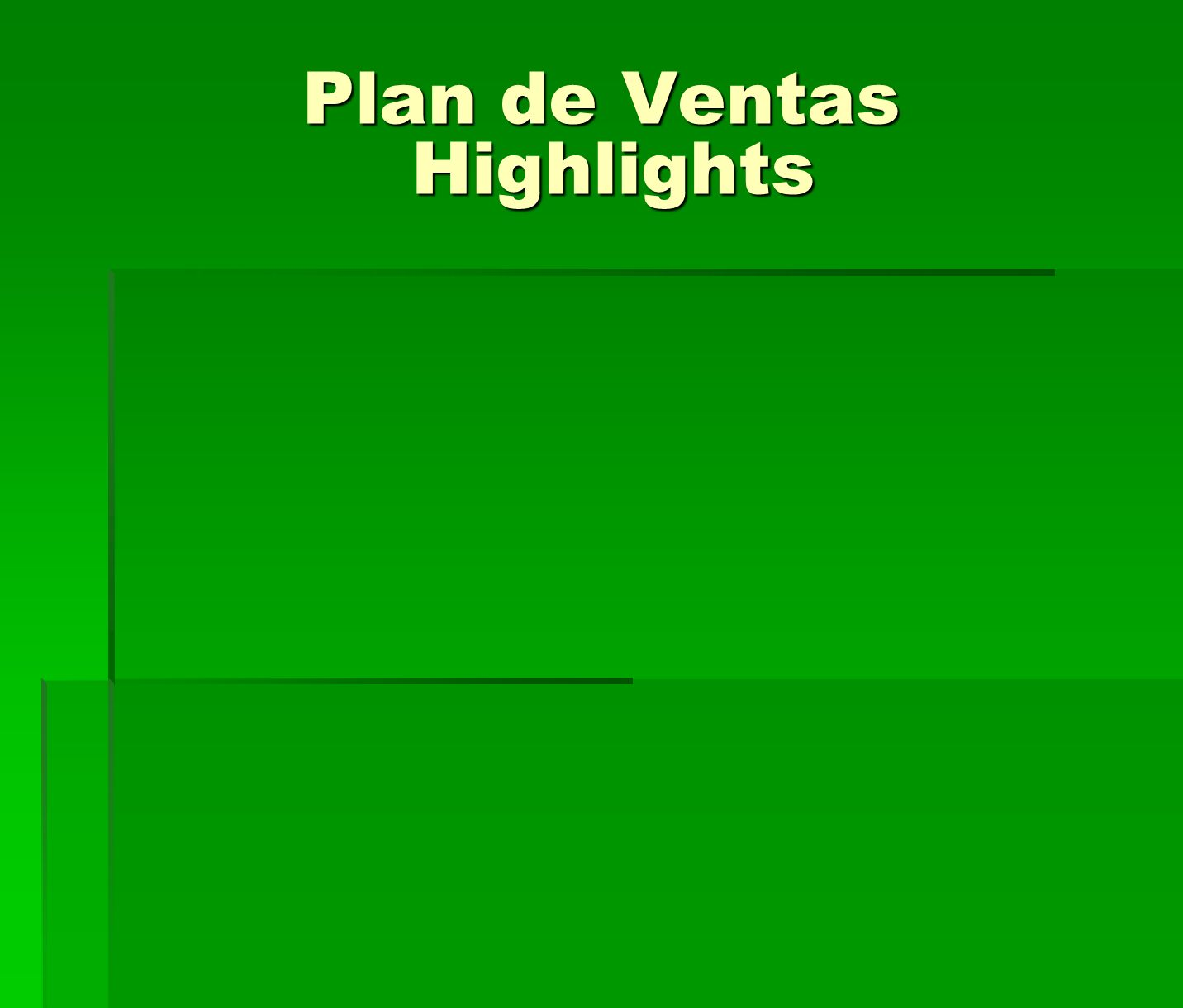 Plan de Ventas Highlights