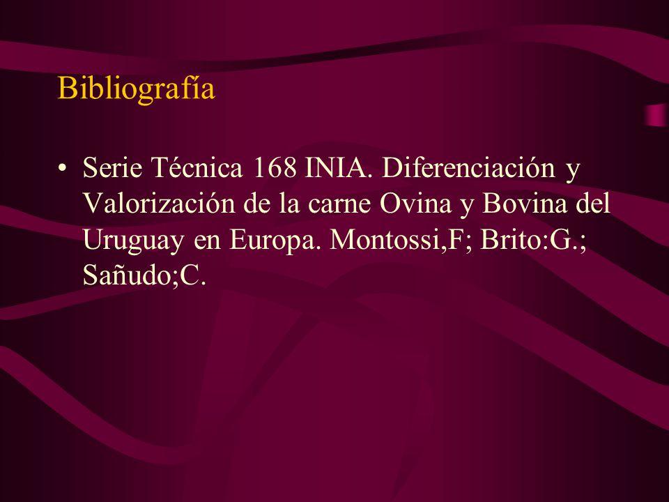 Bibliografía Serie Técnica 168 INIA.