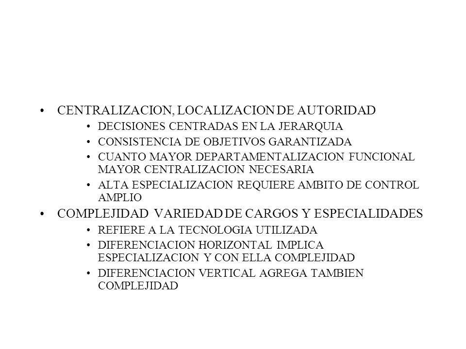 CENTRALIZACION, LOCALIZACION DE AUTORIDAD