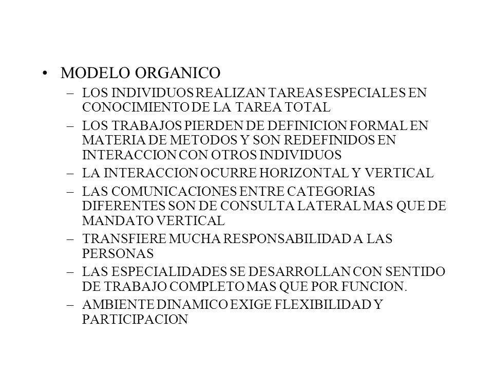 MODELO ORGANICO LOS INDIVIDUOS REALIZAN TAREAS ESPECIALES EN CONOCIMIENTO DE LA TAREA TOTAL.