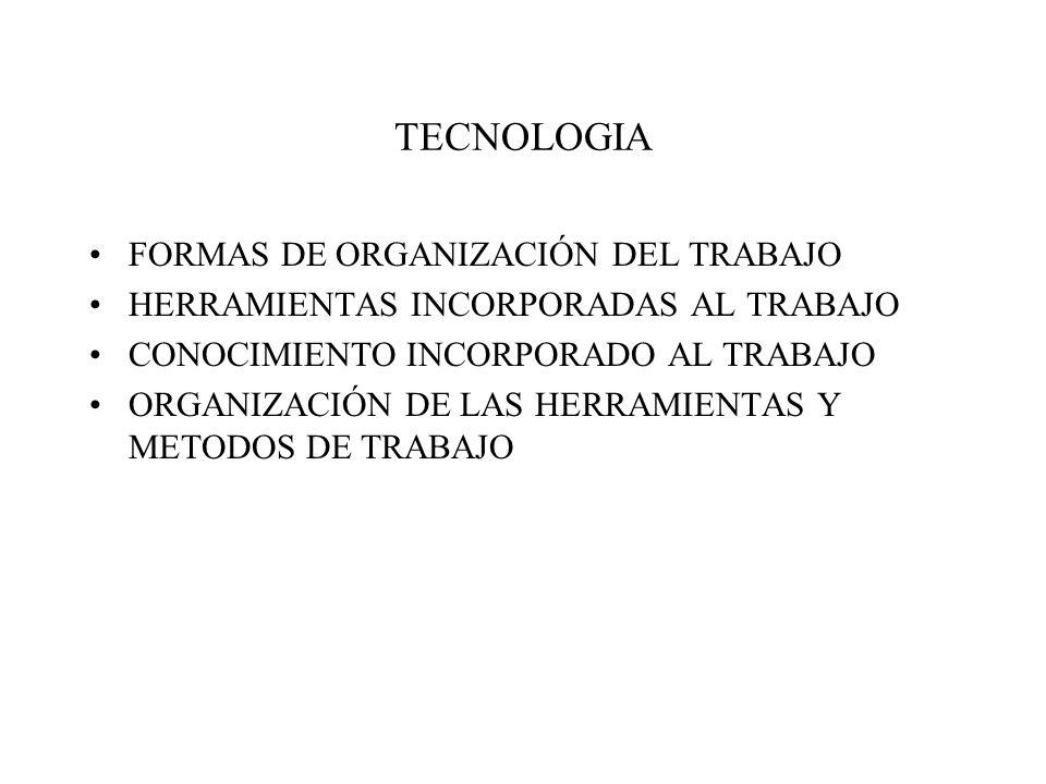 TECNOLOGIA FORMAS DE ORGANIZACIÓN DEL TRABAJO