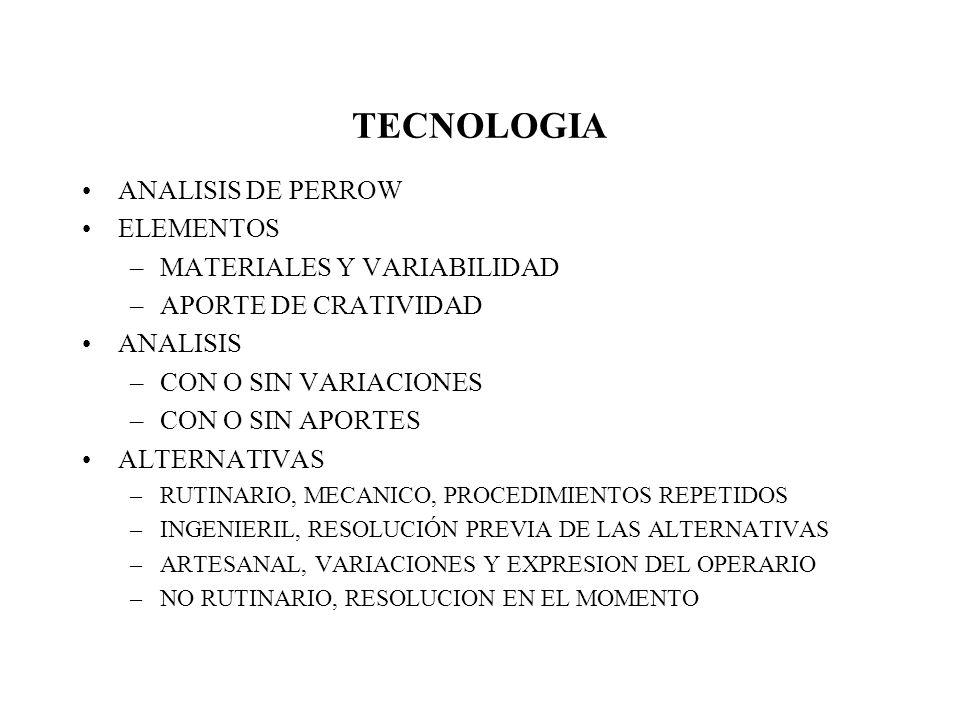 TECNOLOGIA ANALISIS DE PERROW ELEMENTOS MATERIALES Y VARIABILIDAD