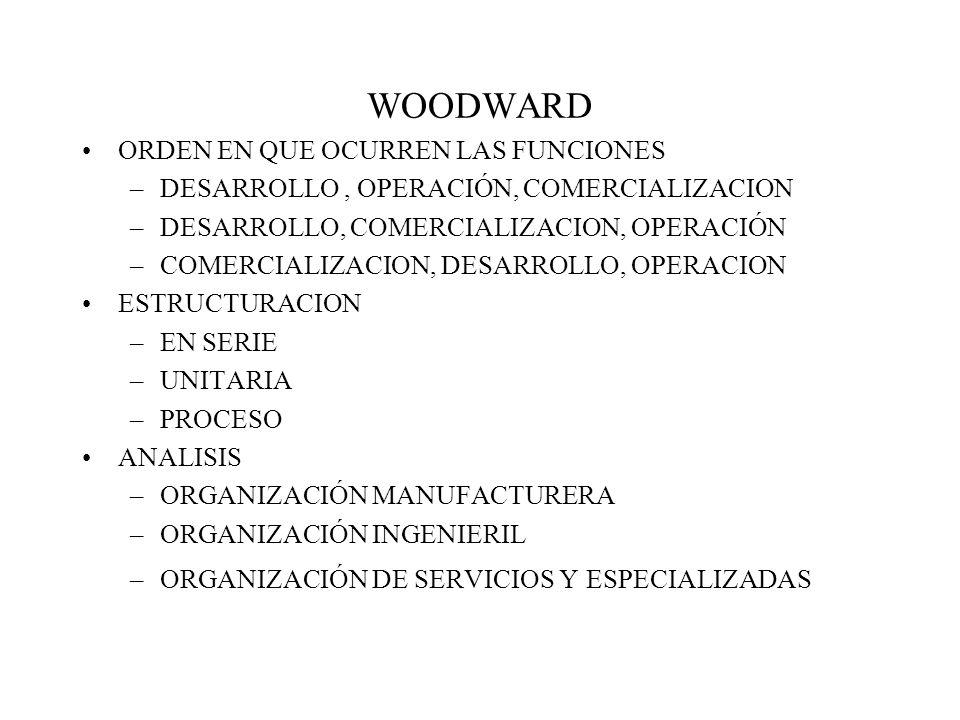 WOODWARD ORDEN EN QUE OCURREN LAS FUNCIONES