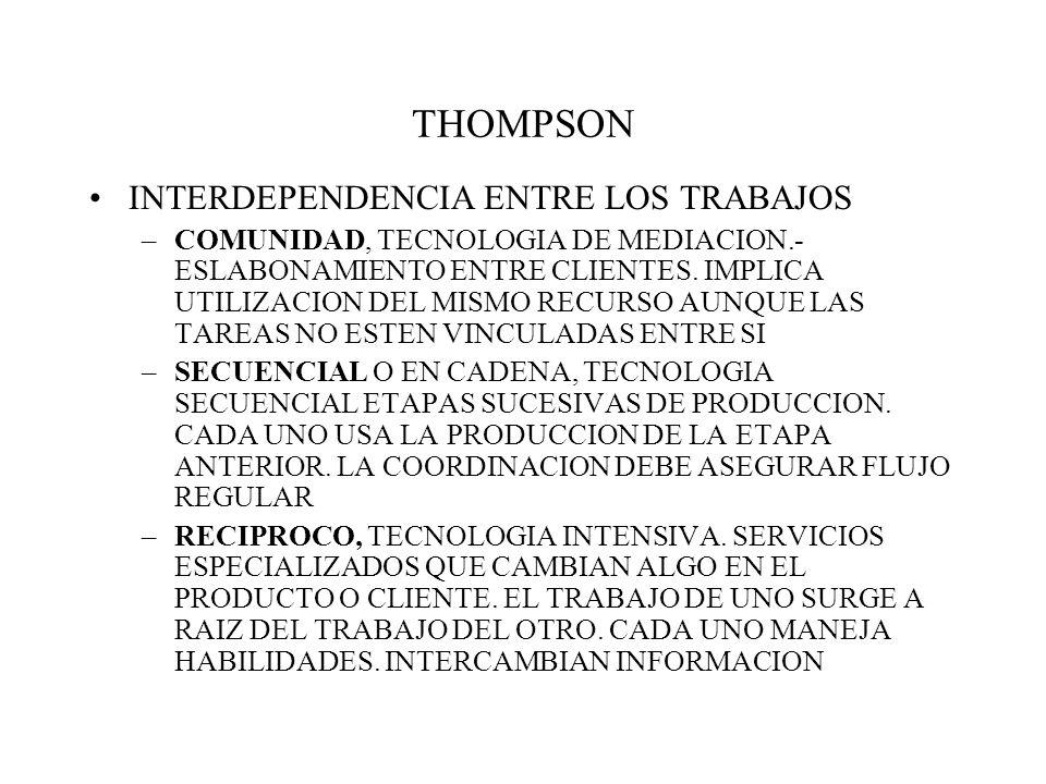 THOMPSON INTERDEPENDENCIA ENTRE LOS TRABAJOS