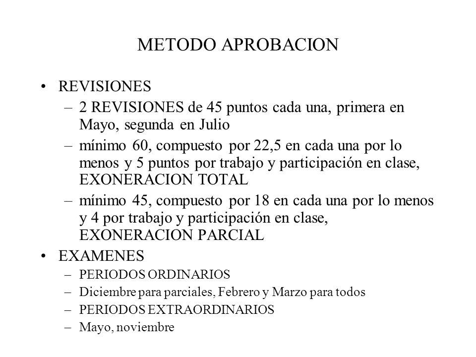 METODO APROBACION REVISIONES