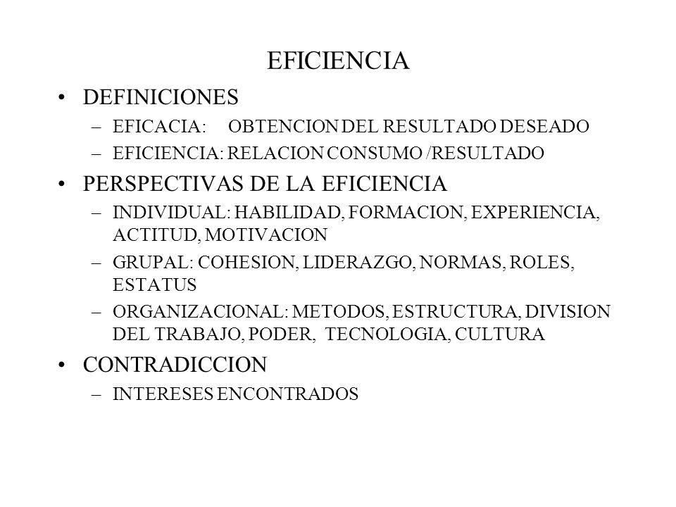 EFICIENCIA DEFINICIONES PERSPECTIVAS DE LA EFICIENCIA CONTRADICCION