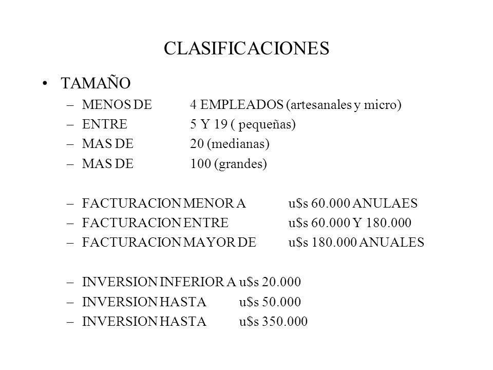 CLASIFICACIONES TAMAÑO MENOS DE 4 EMPLEADOS (artesanales y micro)