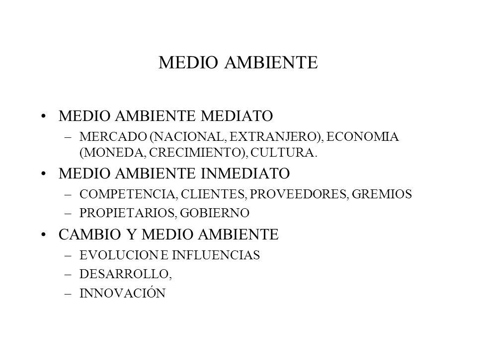 MEDIO AMBIENTE MEDIO AMBIENTE MEDIATO MEDIO AMBIENTE INMEDIATO