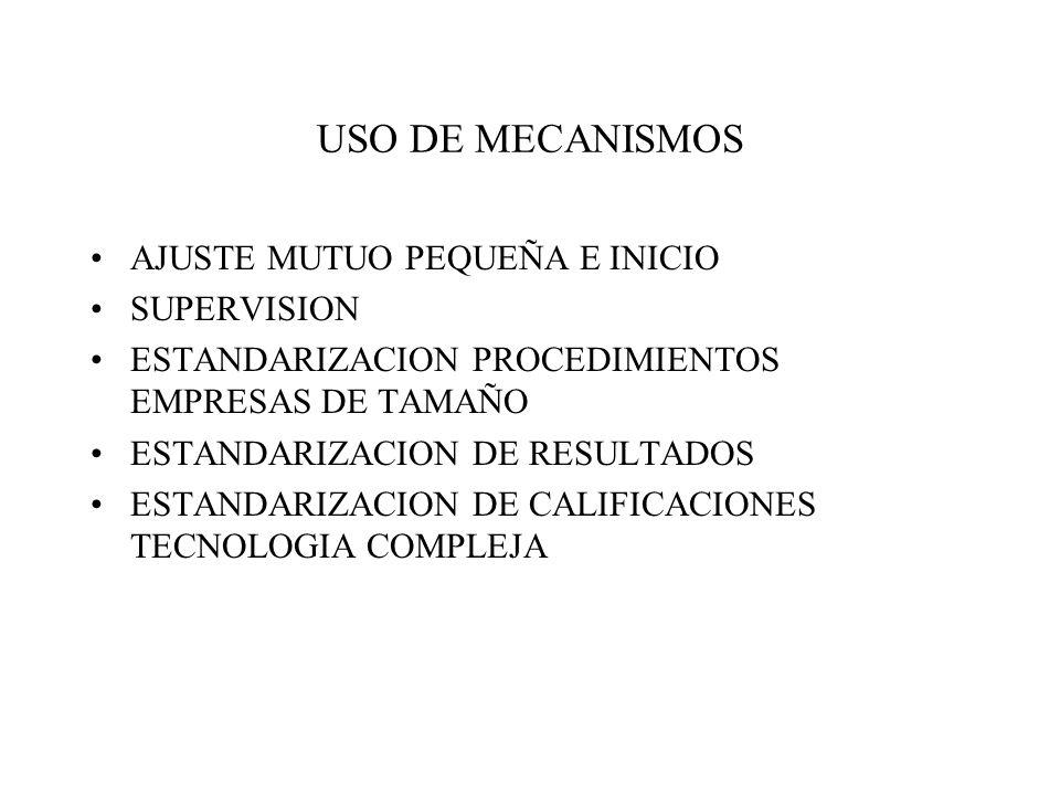 USO DE MECANISMOS AJUSTE MUTUO PEQUEÑA E INICIO SUPERVISION