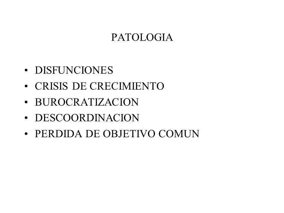 PATOLOGIA DISFUNCIONES. CRISIS DE CRECIMIENTO. BUROCRATIZACION.