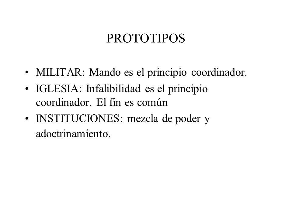 PROTOTIPOS MILITAR: Mando es el principio coordinador.