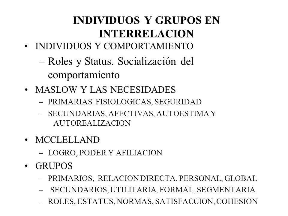 INDIVIDUOS Y GRUPOS EN INTERRELACION