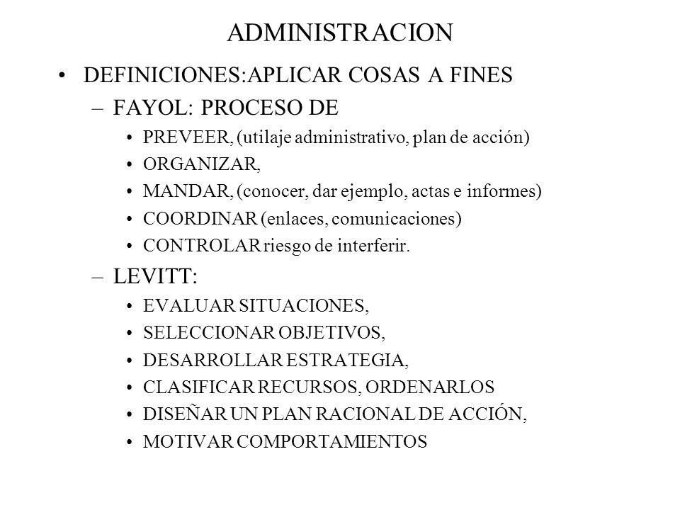 ADMINISTRACION DEFINICIONES:APLICAR COSAS A FINES FAYOL: PROCESO DE