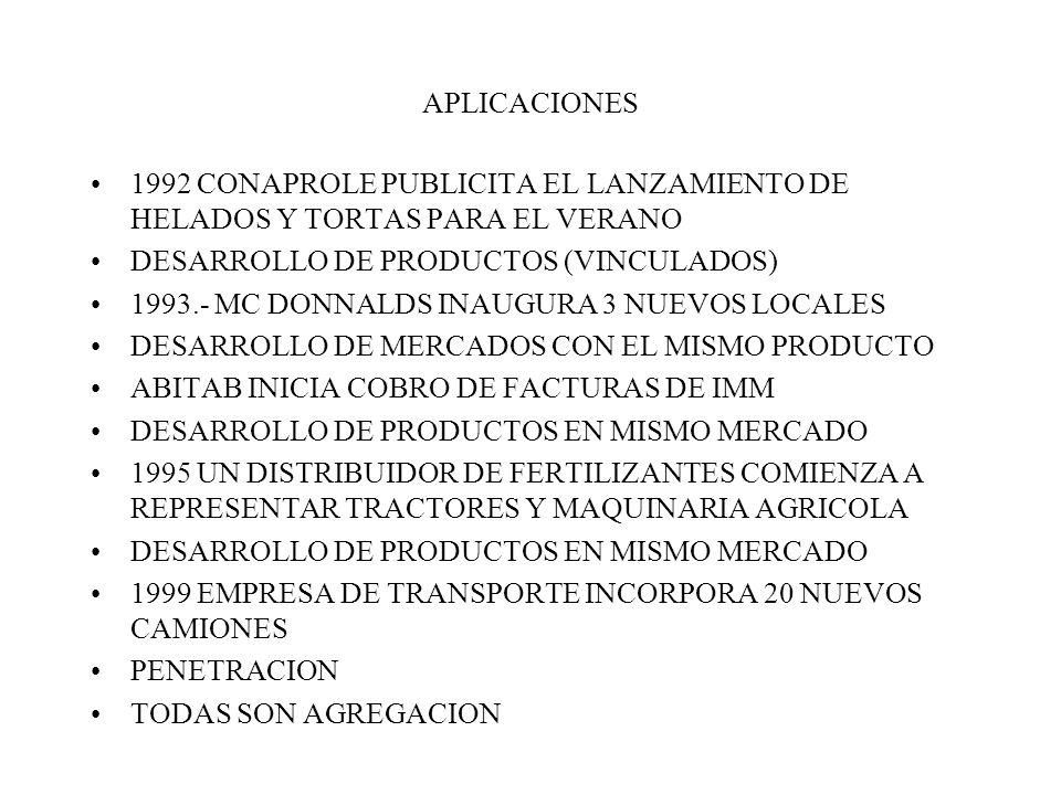 APLICACIONES 1992 CONAPROLE PUBLICITA EL LANZAMIENTO DE HELADOS Y TORTAS PARA EL VERANO. DESARROLLO DE PRODUCTOS (VINCULADOS)