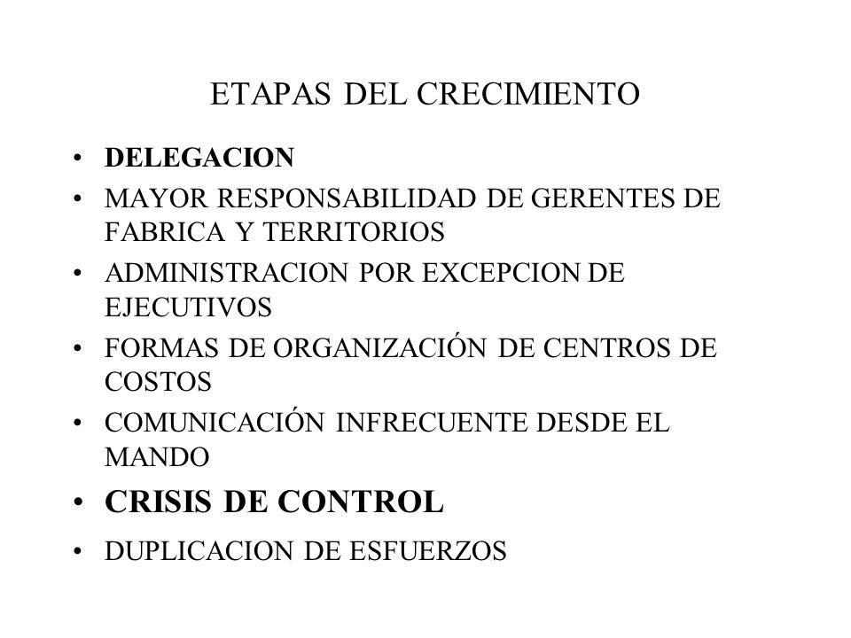 ETAPAS DEL CRECIMIENTO